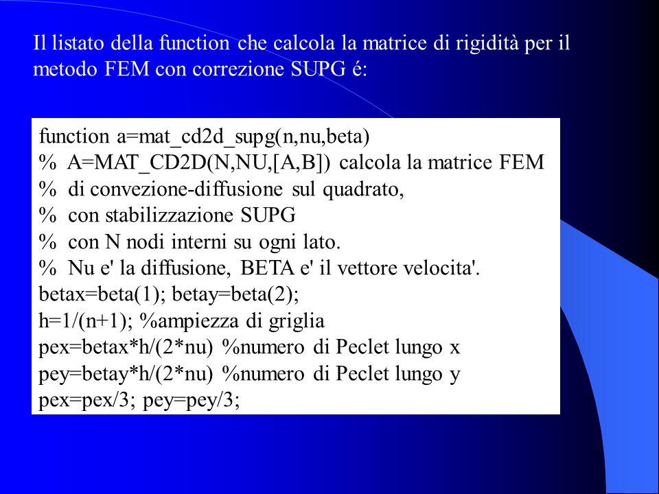 Il listato della function che calcola la matrice di rigidità per il metodo FEM con correzione SUPG é: function a=mat_cd2d_supg(n,nu,beta) % A=MAT_CD2D