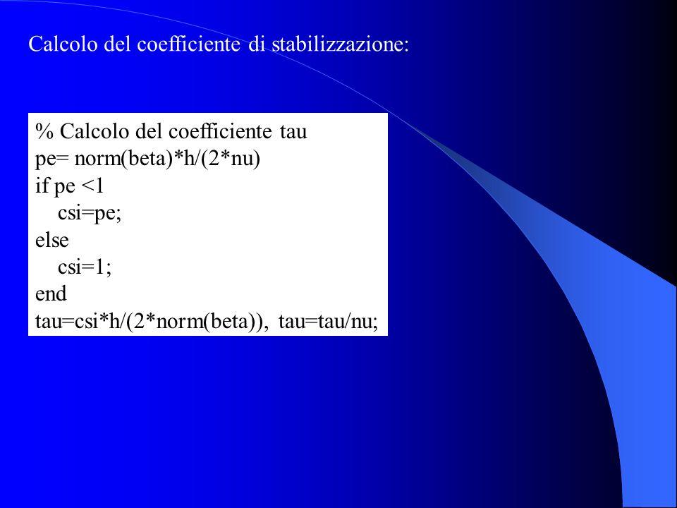 % Calcolo del coefficiente tau pe= norm(beta)*h/(2*nu) if pe <1 csi=pe; else csi=1; end tau=csi*h/(2*norm(beta)), tau=tau/nu; Calcolo del coefficiente