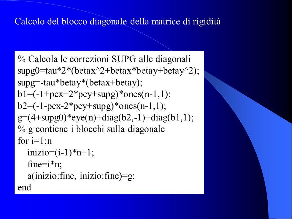 % Calcola le correzioni SUPG alle diagonali supg0=tau*2*(betax^2+betax*betay+betay^2); supg=-tau*betay*(betax+betay); b1=(-1+pex+2*pey+supg)*ones(n-1,