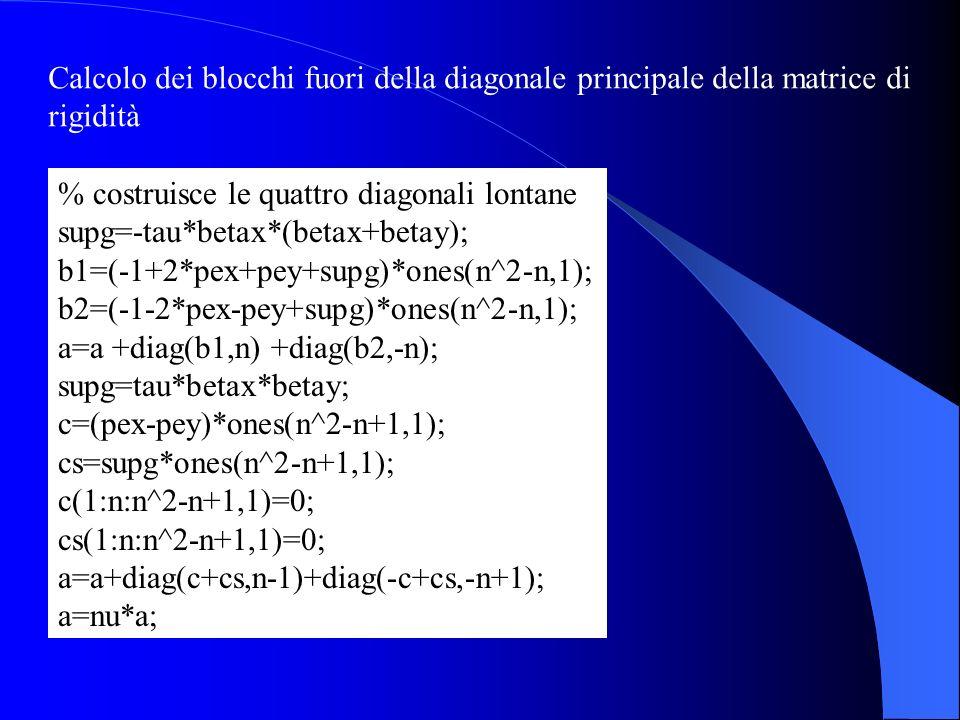 % costruisce le quattro diagonali lontane supg=-tau*betax*(betax+betay); b1=(-1+2*pex+pey+supg)*ones(n^2-n,1); b2=(-1-2*pex-pey+supg)*ones(n^2-n,1); a