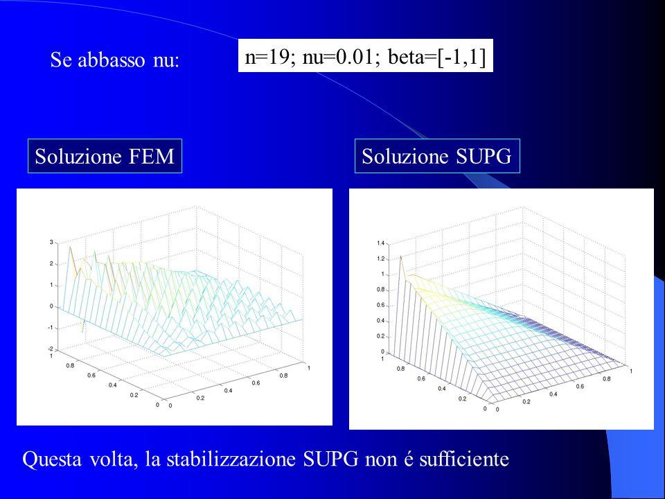 Se abbasso nu: n=19; nu=0.01; beta=[-1,1] Soluzione FEM Soluzione SUPG Questa volta, la stabilizzazione SUPG non é sufficiente