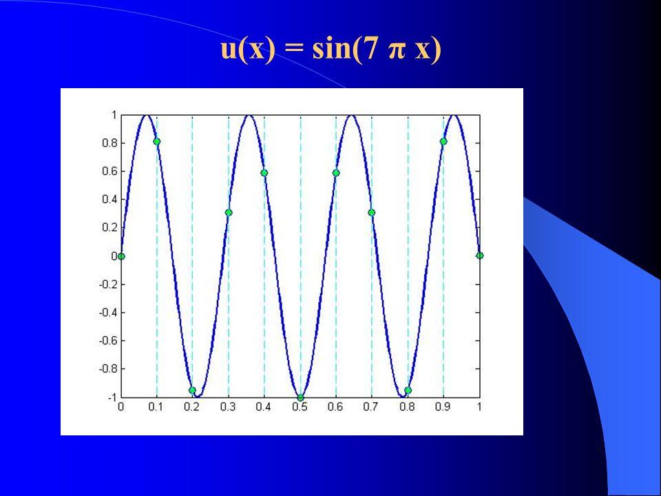 u(x) = sin(7 π x) Il grafico di u(x) è: La griglia vede questi dati: Questi punti individuano lautovettore sin( 7 π x j ), j = 1,…,9
