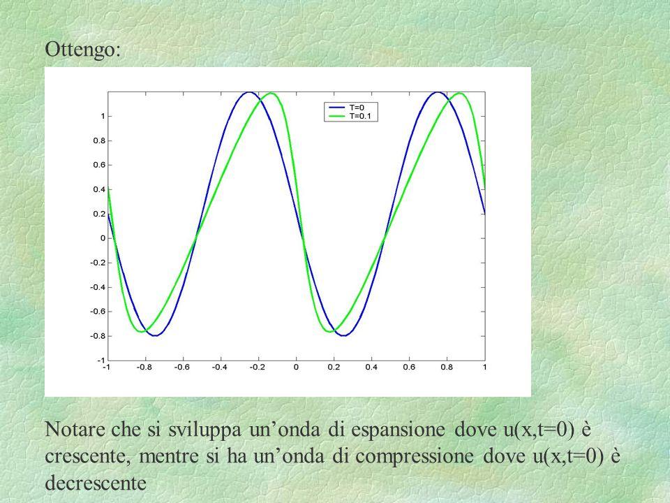 Ottengo: Notare che si sviluppa unonda di espansione dove u(x,t=0) è crescente, mentre si ha unonda di compressione dove u(x,t=0) è decrescente