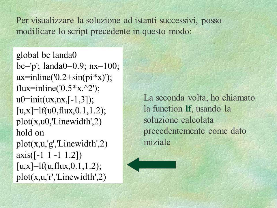 Per visualizzare la soluzione ad istanti successivi, posso modificare lo script precedente in questo modo: global bc landa0 bc='p'; landa0=0.9; nx=100