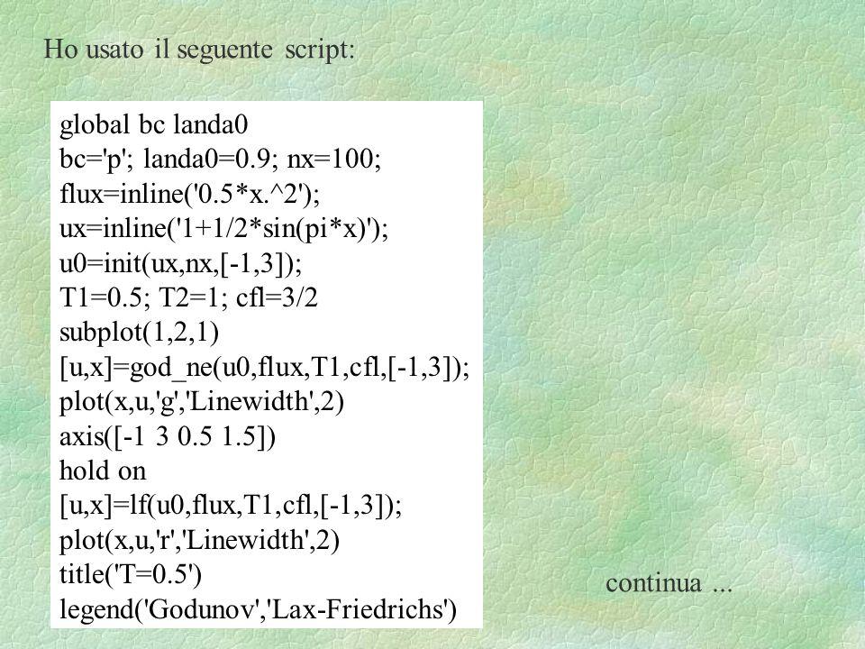 global bc landa0 bc='p'; landa0=0.9; nx=100; flux=inline('0.5*x.^2'); ux=inline('1+1/2*sin(pi*x)'); u0=init(ux,nx,[-1,3]); T1=0.5; T2=1; cfl=3/2 subpl