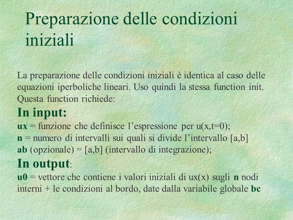 Preparazione delle condizioni iniziali La preparazione delle condizioni iniziali è identica al caso delle equazioni iperboliche lineari. Uso quindi la