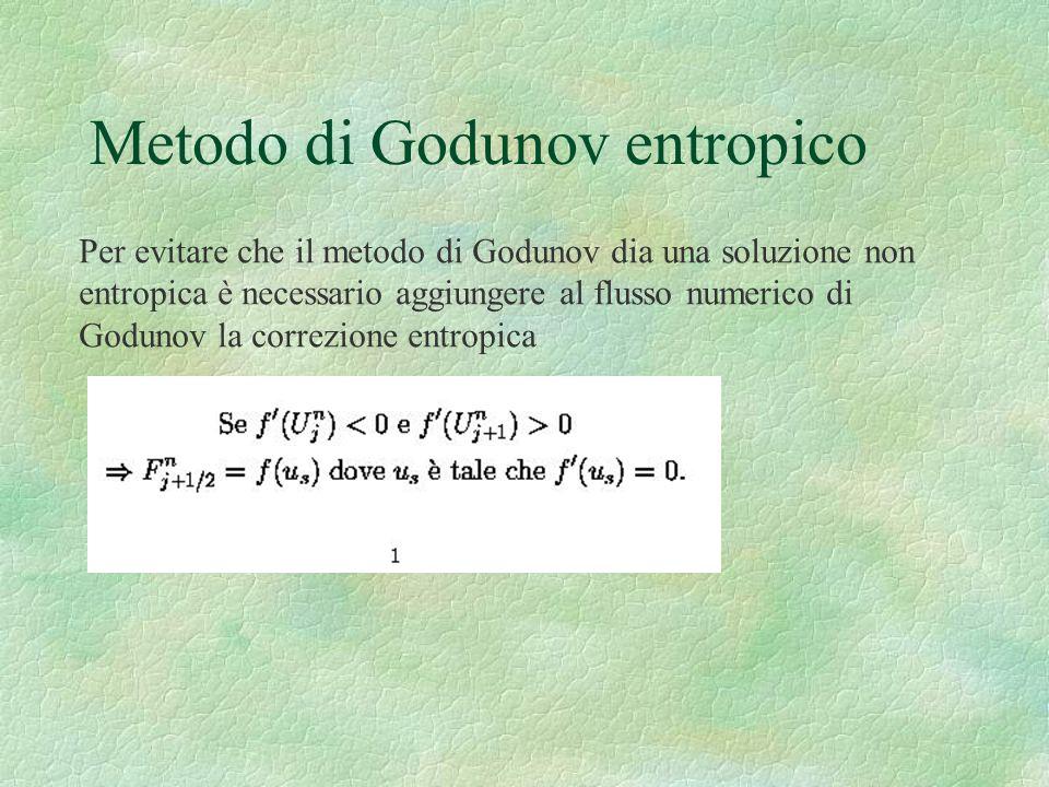 Metodo di Godunov entropico Per evitare che il metodo di Godunov dia una soluzione non entropica è necessario aggiungere al flusso numerico di Godunov