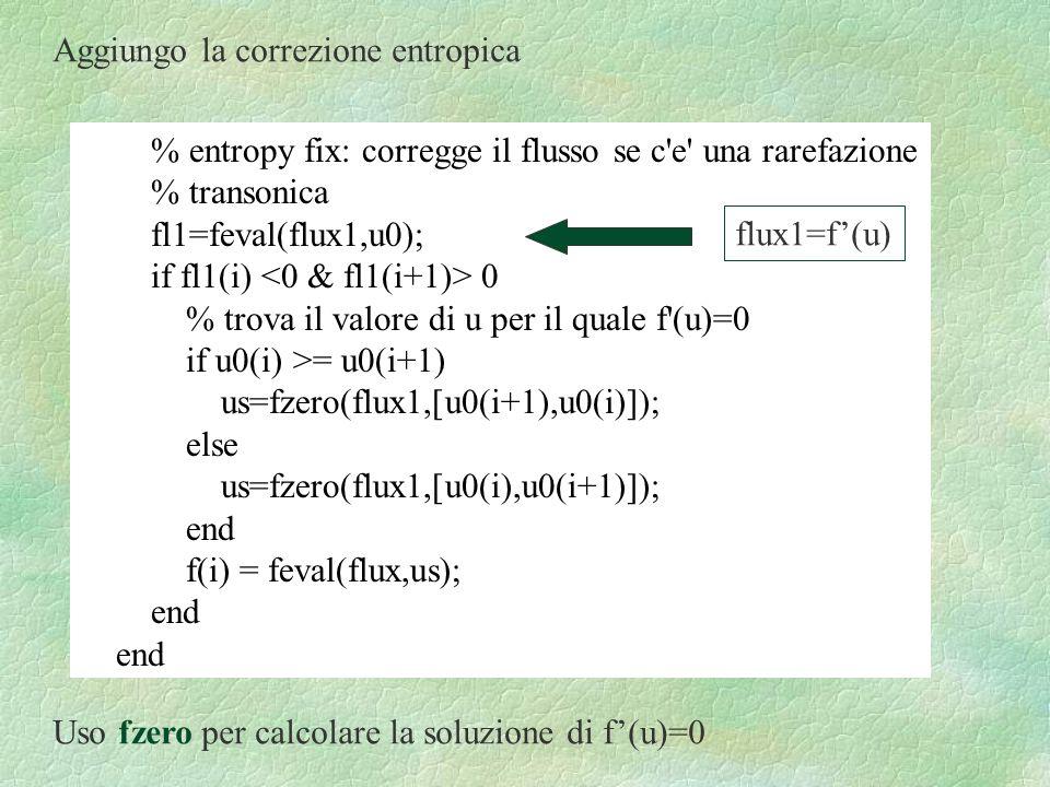% entropy fix: corregge il flusso se c'e' una rarefazione % transonica fl1=feval(flux1,u0); if fl1(i) 0 % trova il valore di u per il quale f'(u)=0 if