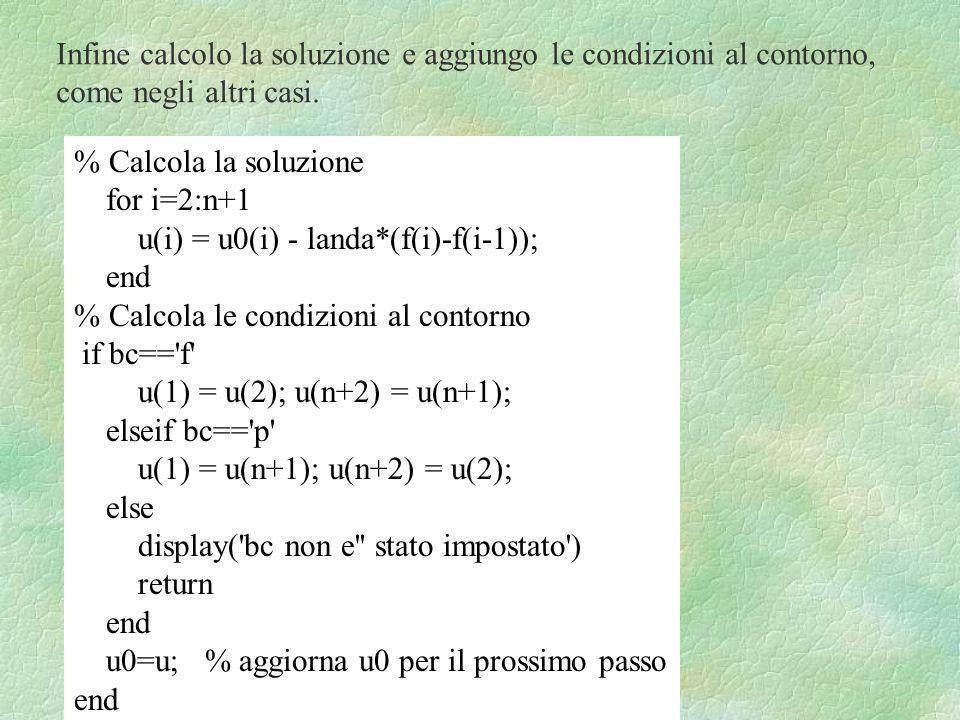 % Calcola la soluzione for i=2:n+1 u(i) = u0(i) - landa*(f(i)-f(i-1)); end % Calcola le condizioni al contorno if bc=='f' u(1) = u(2); u(n+2) = u(n+1)