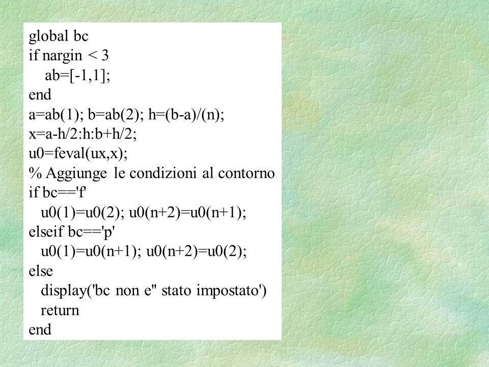 global bc if nargin < 3 ab=[-1,1]; end a=ab(1); b=ab(2); h=(b-a)/(n); x=a-h/2:h:b+h/2; u0=feval(ux,x); % Aggiunge le condizioni al contorno if bc=='f'
