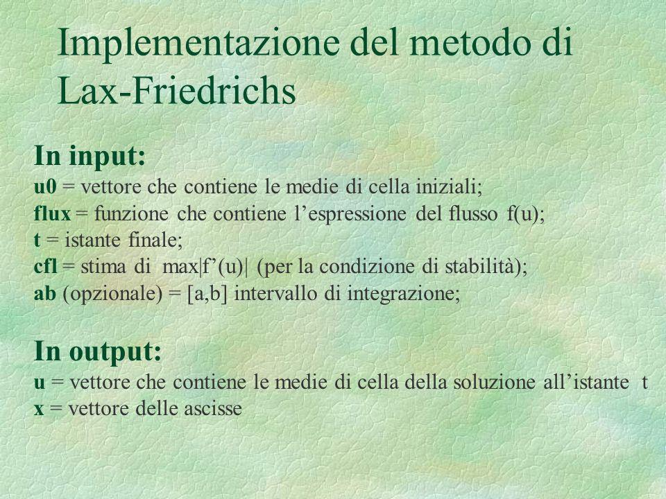 Implementazione del metodo di Lax-Friedrichs In input: u0 = vettore che contiene le medie di cella iniziali; flux = funzione che contiene lespressione