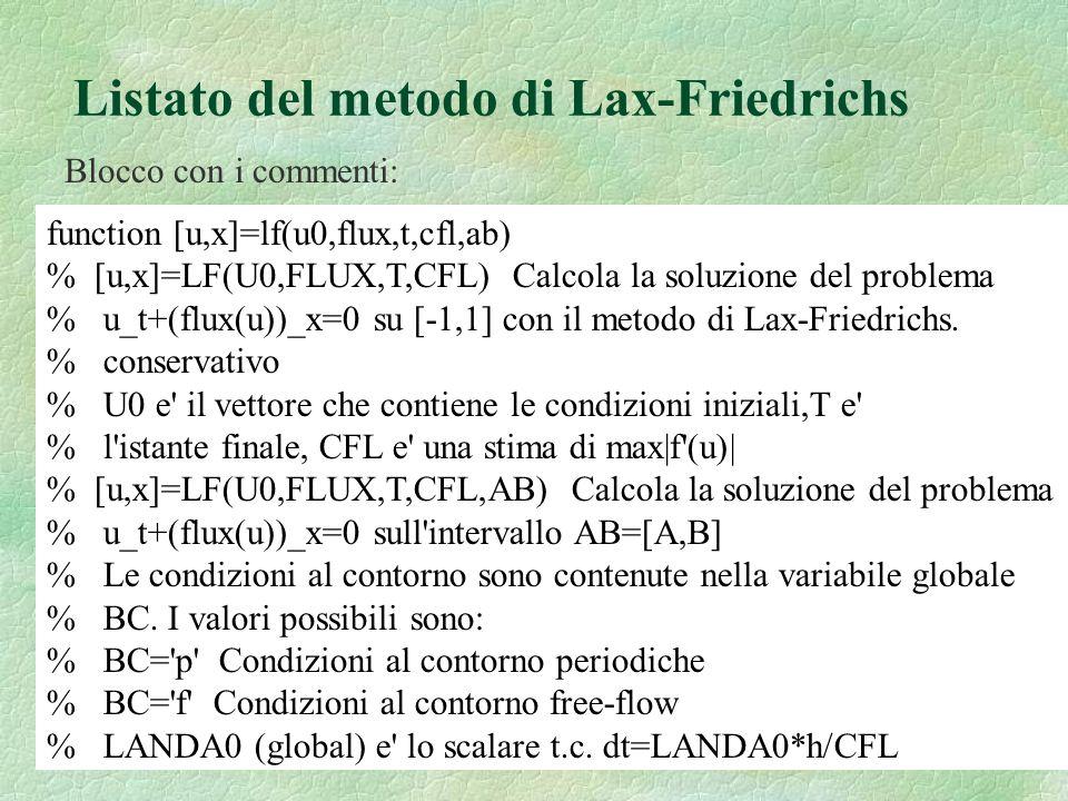 Listato del metodo di Lax-Friedrichs Blocco con i commenti: function [u,x]=lf(u0,flux,t,cfl,ab) % [u,x]=LF(U0,FLUX,T,CFL) Calcola la soluzione del pro