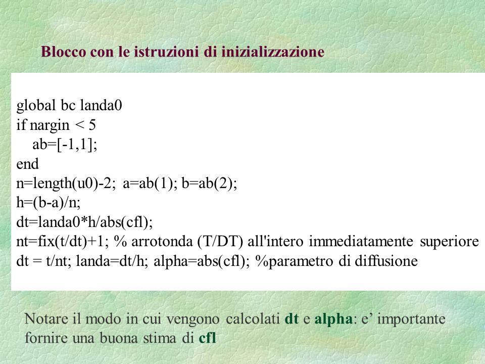 global bc landa0 if nargin < 5 ab=[-1,1]; end n=length(u0)-2; a=ab(1); b=ab(2); h=(b-a)/n; dt=landa0*h/abs(cfl); nt=fix(t/dt)+1; % arrotonda (T/DT) al