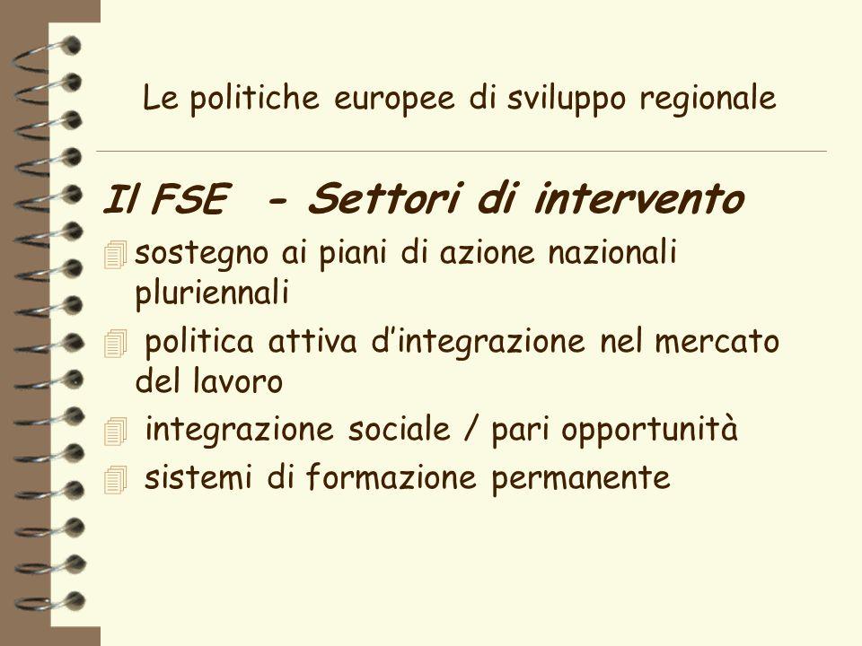 Le politiche europee di sviluppo regionale Il FSE - Settori di intervento 4 sostegno ai piani di azione nazionali pluriennali 4 politica attiva dintegrazione nel mercato del lavoro 4 integrazione sociale / pari opportunità 4 sistemi di formazione permanente