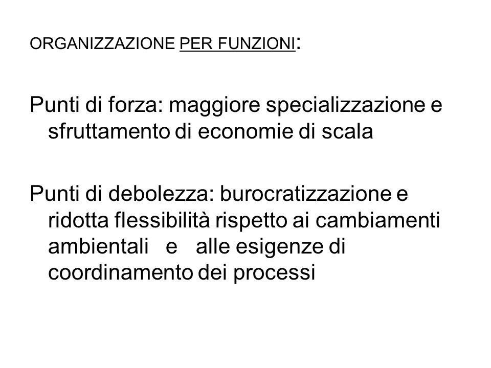 ORGANIZZAZIONE PER FUNZIONI : Punti di forza: maggiore specializzazione e sfruttamento di economie di scala Punti di debolezza: burocratizzazione e ri