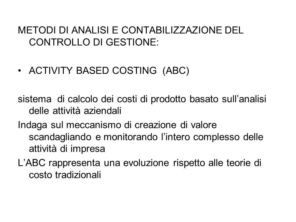 METODI DI ANALISI E CONTABILIZZAZIONE DEL CONTROLLO DI GESTIONE: ACTIVITY BASED COSTING (ABC) sistema di calcolo dei costi di prodotto basato sullanal