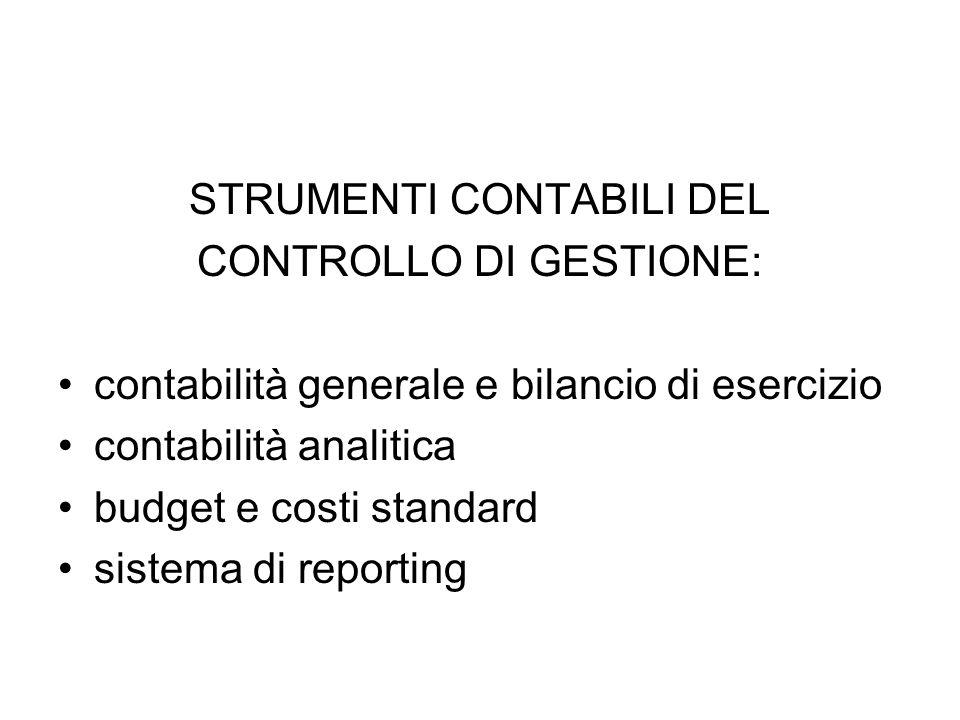STRUMENTI CONTABILI DEL CONTROLLO DI GESTIONE: contabilità generale e bilancio di esercizio contabilità analitica budget e costi standard sistema di r