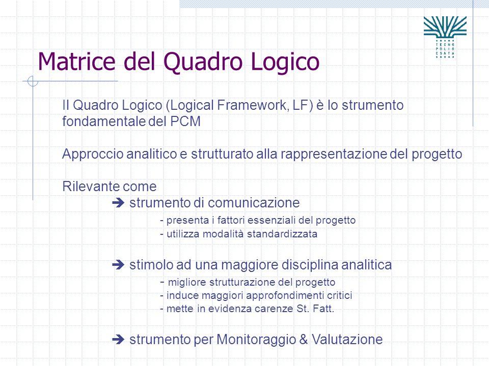 Matrice del Quadro Logico Il Quadro Logico (Logical Framework, LF) è lo strumento fondamentale del PCM Approccio analitico e strutturato alla rapprese