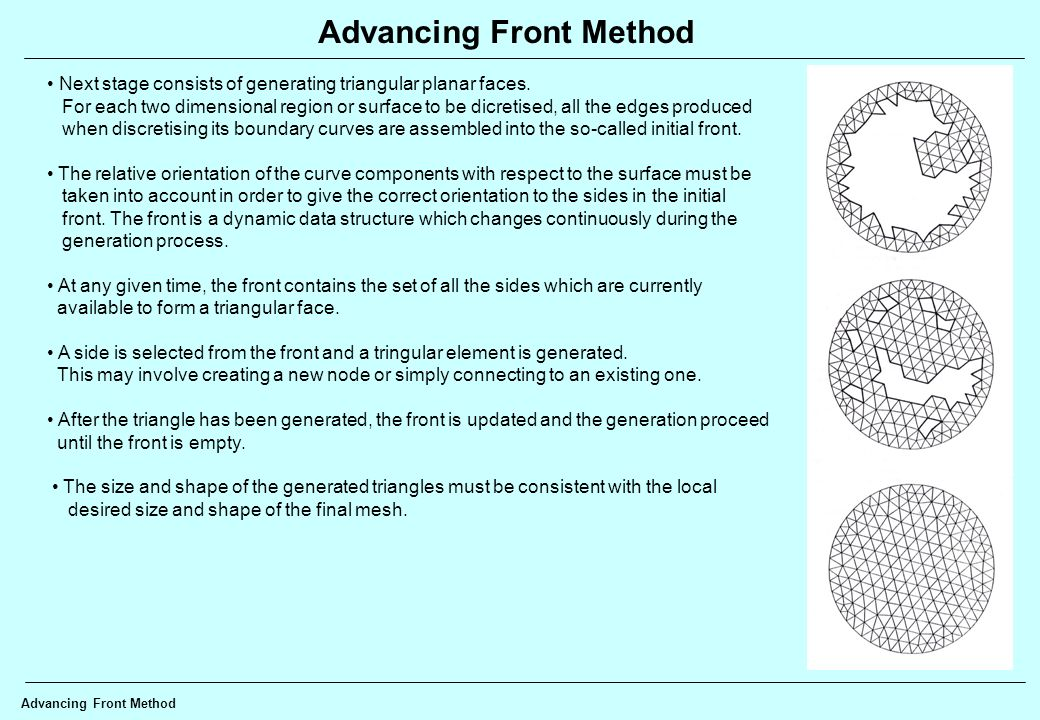 Advancing Front Method Next stage consists of generating triangular planar faces. For each two dimensional region or surface to be dicretised, all the