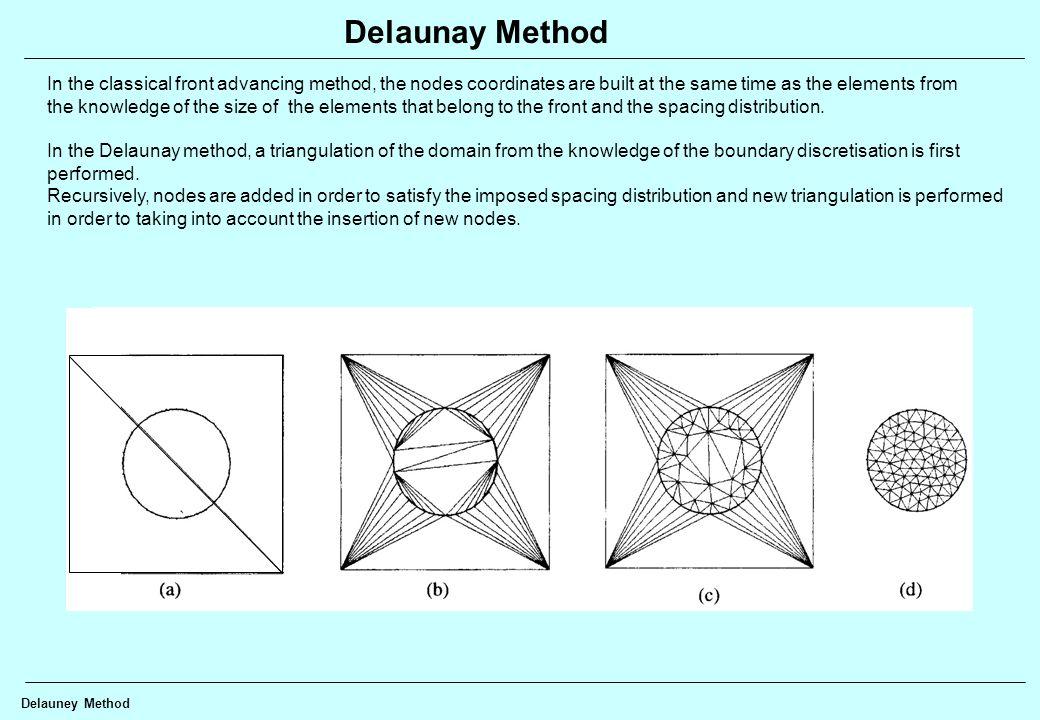 Delaunay Method Anisotropic Triangulation Interpretazione geometrica della metrica.