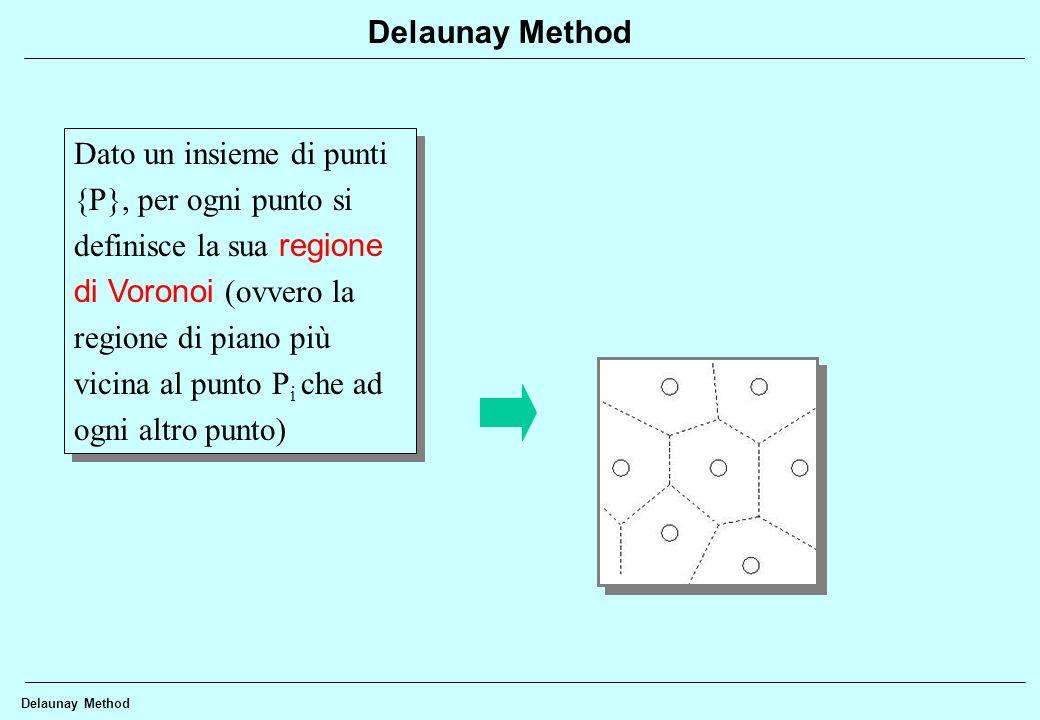 Delaunay Method I punti che hanno in comune un lato della propria regione di Voronoi vengono connessi, ottenendo la triangolazione di Delaunay.