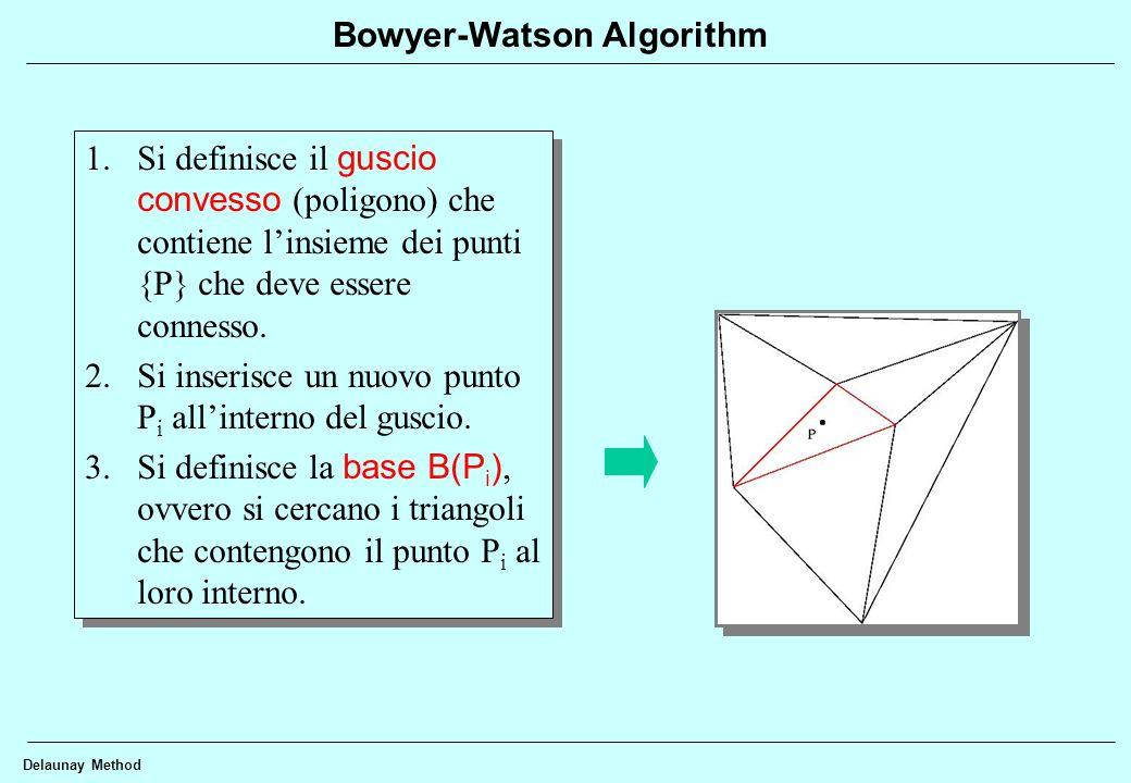 Delaunay Method Bowyer-Watson Algorithm 4.Si definisce la cavità C(P i ), ovvero a partire dalla base B(P i ), si cercano tutti i triangoli che contengono allinterno del loro cerchio circoscritto il punto P i.