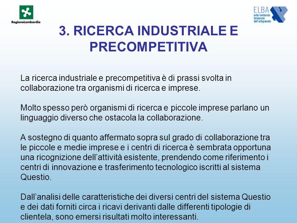 3. RICERCA INDUSTRIALE E PRECOMPETITIVA La ricerca industriale e precompetitiva è di prassi svolta in collaborazione tra organismi di ricerca e impres