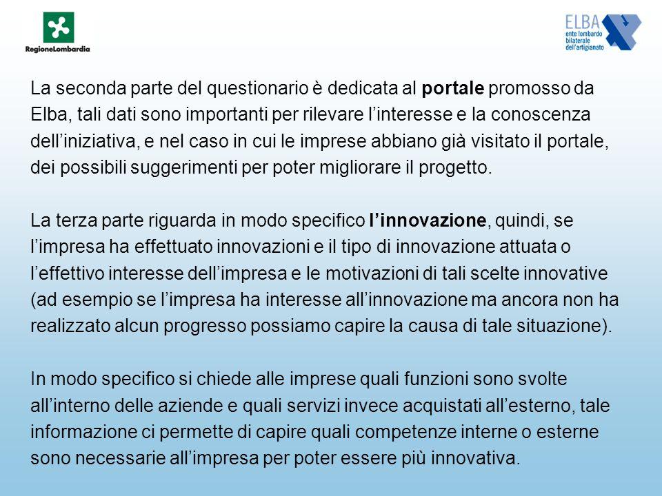 La seconda parte del questionario è dedicata al portale promosso da Elba, tali dati sono importanti per rilevare linteresse e la conoscenza dellinizia