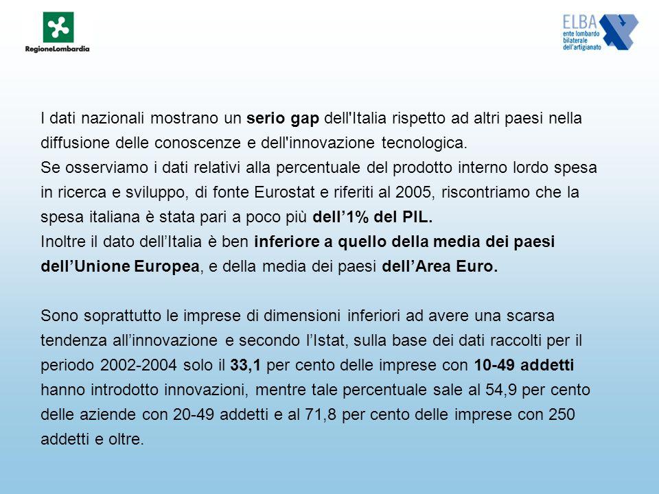 I dati nazionali mostrano un serio gap dell Italia rispetto ad altri paesi nella diffusione delle conoscenze e dell innovazione tecnologica.