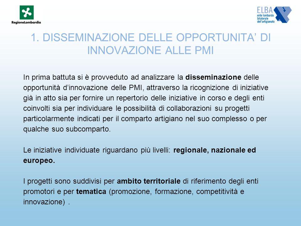 1. DISSEMINAZIONE DELLE OPPORTUNITA DI INNOVAZIONE ALLE PMI In prima battuta si è provveduto ad analizzare la disseminazione delle opportunità dinnova