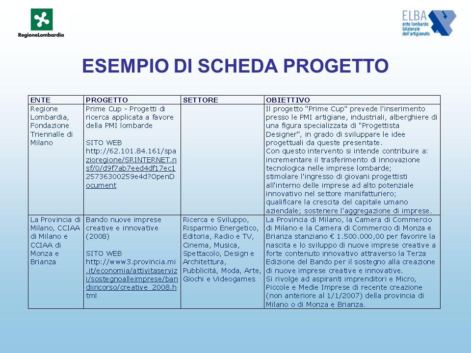 ESEMPIO DI SCHEDA PROGETTO