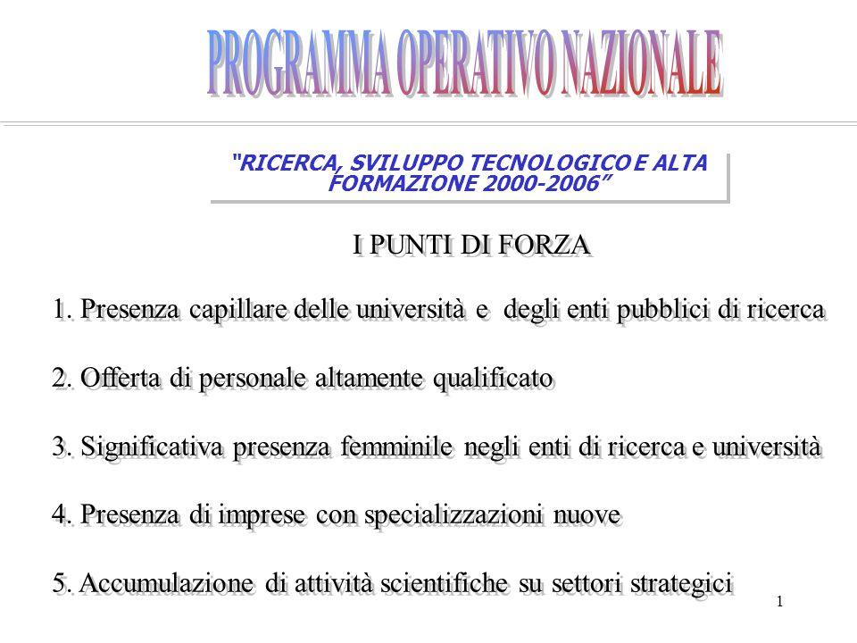 1 RICERCA, SVILUPPO TECNOLOGICO E ALTA FORMAZIONE 2000-2006 I PUNTI DI FORZA 1.