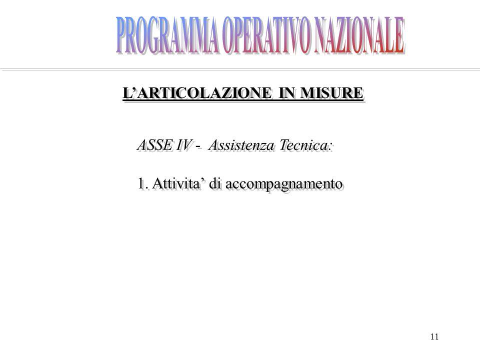 11 LARTICOLAZIONE IN MISURE ASSE IV - Assistenza Tecnica: 1.
