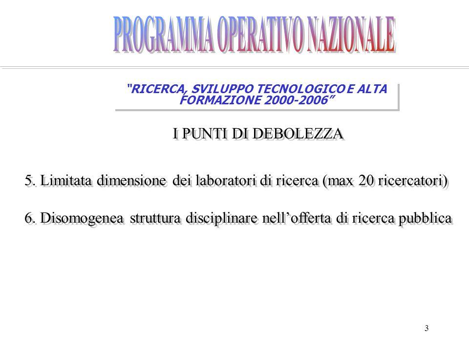 3 RICERCA, SVILUPPO TECNOLOGICO E ALTA FORMAZIONE 2000-2006 I PUNTI DI DEBOLEZZA 5.