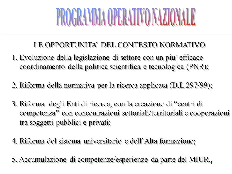4 LE OPPORTUNITA DEL CONTESTO NORMATIVO 1.
