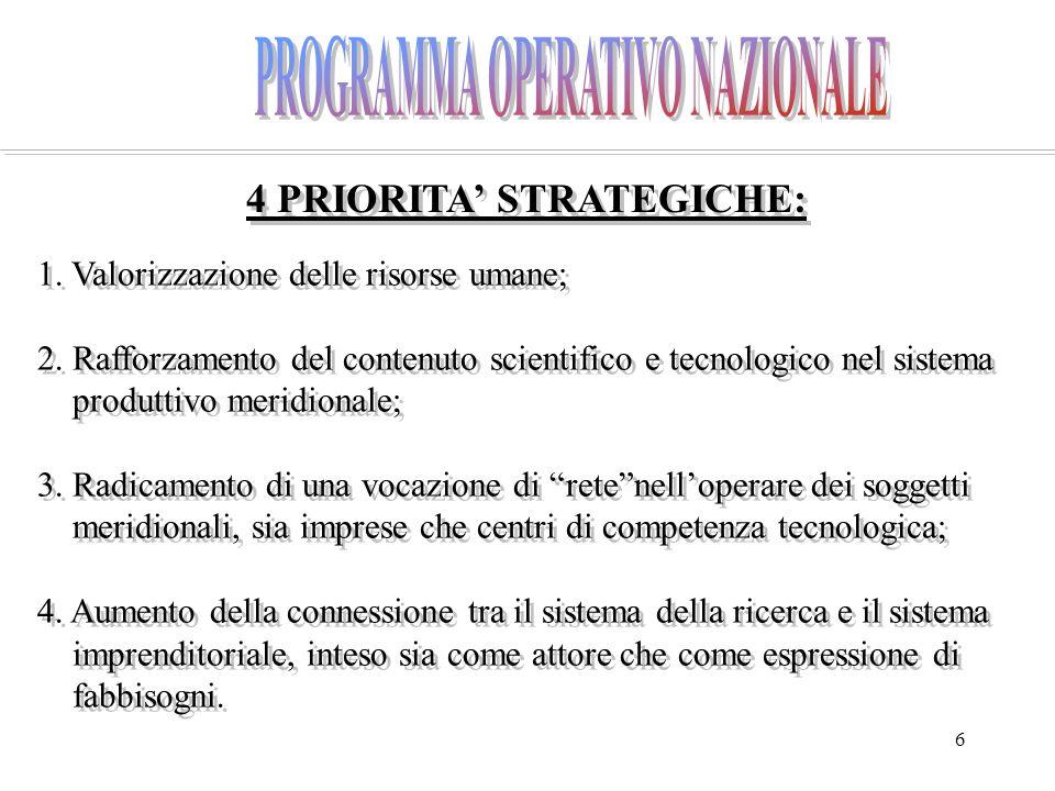 6 4 PRIORITA STRATEGICHE: 1. Valorizzazione delle risorse umane; 2.