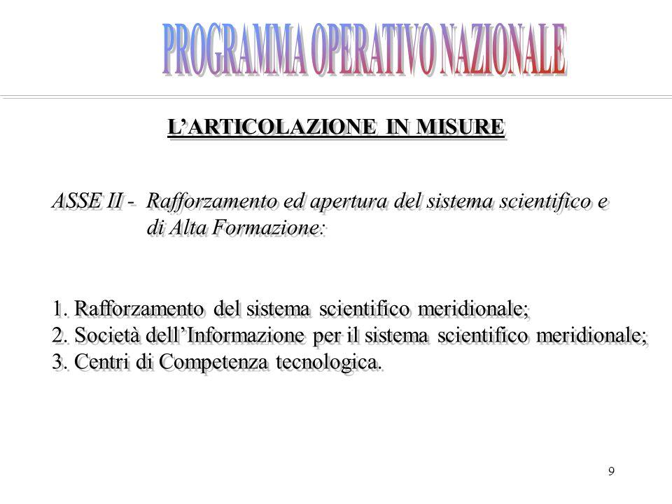 9 LARTICOLAZIONE IN MISURE ASSE II - Rafforzamento ed apertura del sistema scientifico e di Alta Formazione: 1.