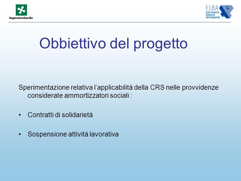 Obbiettivo del progetto Sperimentazione relativa lapplicabilità della CRS nelle provvidenze considerate ammortizzatori sociali : Contratti di solidarietà Sospensione attività lavorativa
