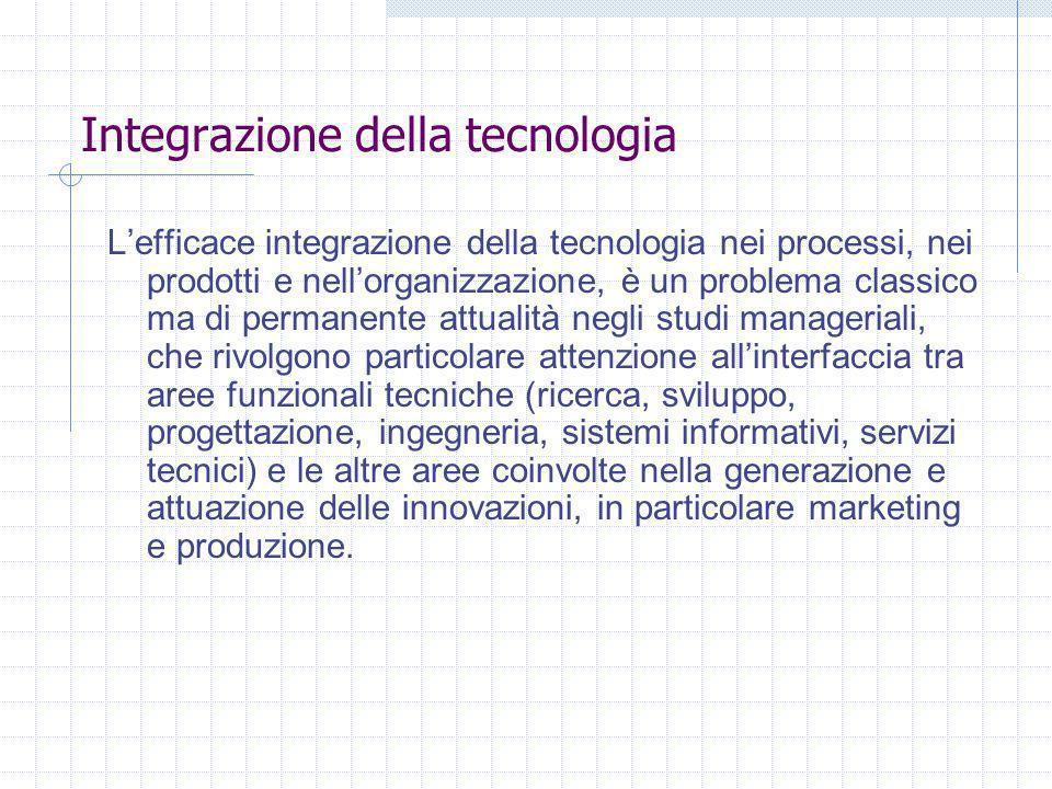 Integrazione della tecnologia Lefficace integrazione della tecnologia nei processi, nei prodotti e nellorganizzazione, è un problema classico ma di pe