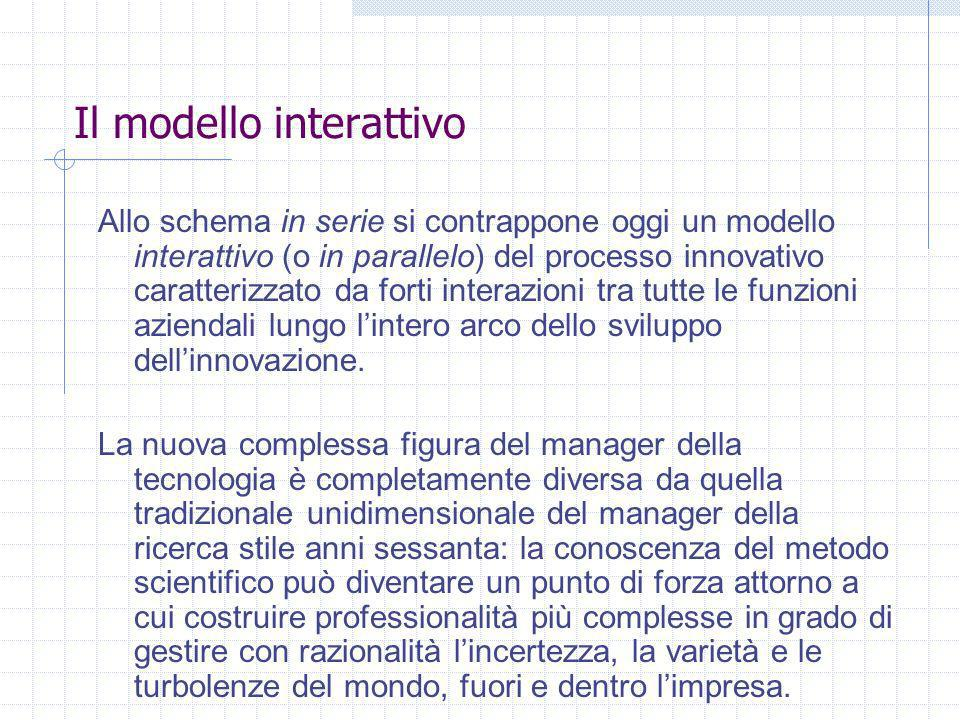 Il modello interattivo Allo schema in serie si contrappone oggi un modello interattivo (o in parallelo) del processo innovativo caratterizzato da forti interazioni tra tutte le funzioni aziendali lungo lintero arco dello sviluppo dellinnovazione.