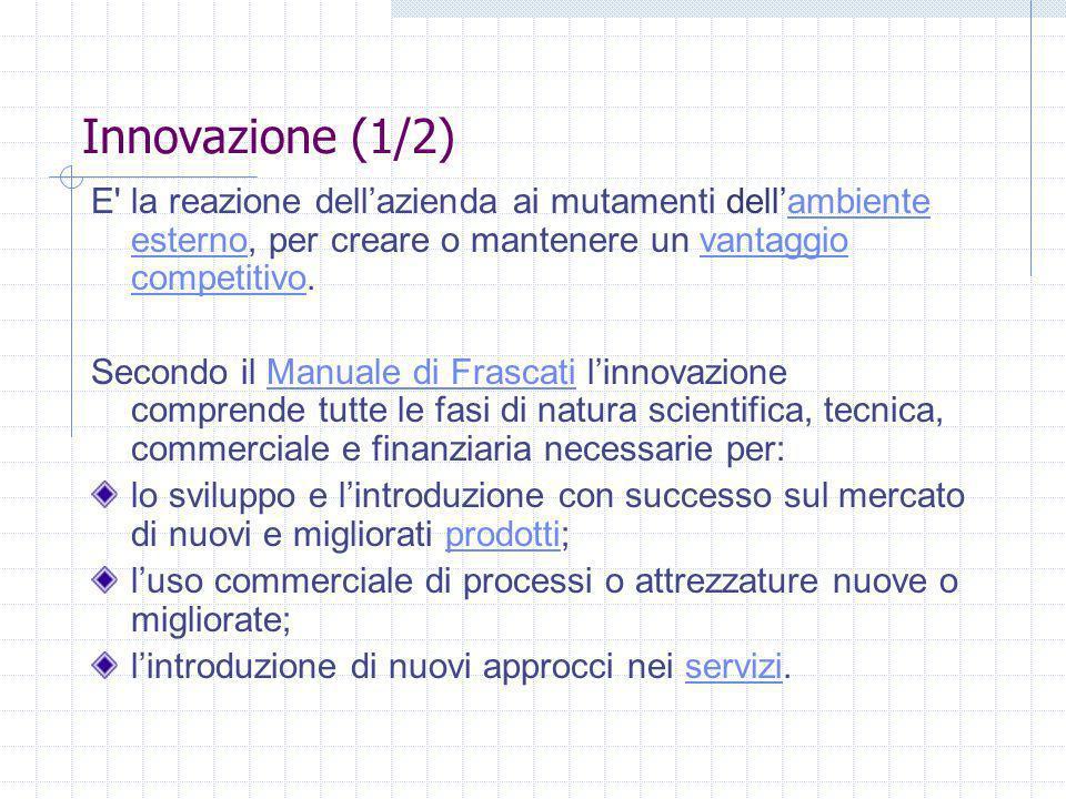 Innovazione (1/2) E' la reazione dellazienda ai mutamenti dellambiente esterno, per creare o mantenere un vantaggio competitivo.ambiente esternovantag