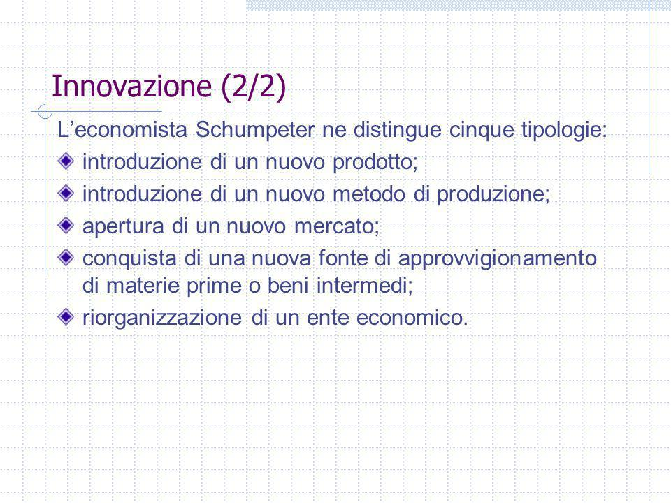 Innovazione (2/2) Leconomista Schumpeter ne distingue cinque tipologie: introduzione di un nuovo prodotto; introduzione di un nuovo metodo di produzione; apertura di un nuovo mercato; conquista di una nuova fonte di approvvigionamento di materie prime o beni intermedi; riorganizzazione di un ente economico.