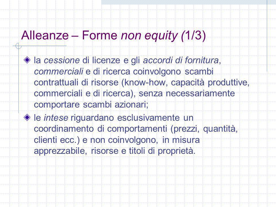 Alleanze – Forme non equity (1/3) la cessione di licenze e gli accordi di fornitura, commerciali e di ricerca coinvolgono scambi contrattuali di risorse (know-how, capacità produttive, commerciali e di ricerca), senza necessariamente comportare scambi azionari; le intese riguardano esclusivamente un coordinamento di comportamenti (prezzi, quantità, clienti ecc.) e non coinvolgono, in misura apprezzabile, risorse e titoli di proprietà.