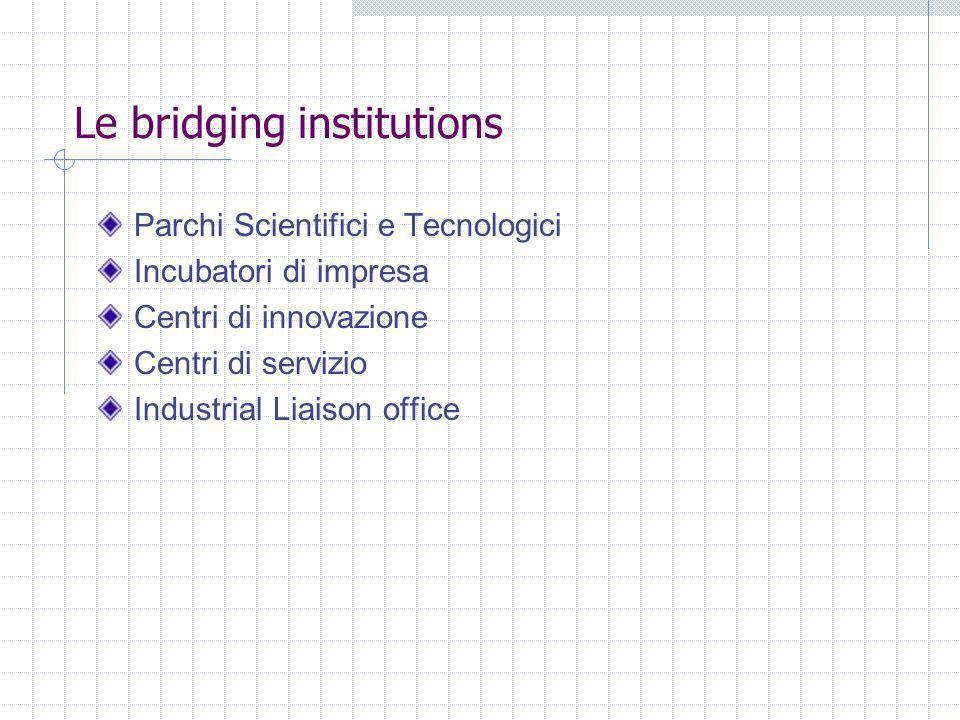 Le bridging institutions Parchi Scientifici e Tecnologici Incubatori di impresa Centri di innovazione Centri di servizio Industrial Liaison office