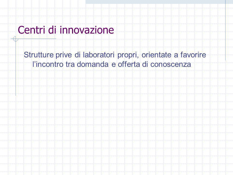 Centri di innovazione Strutture prive di laboratori propri, orientate a favorire lincontro tra domanda e offerta di conoscenza