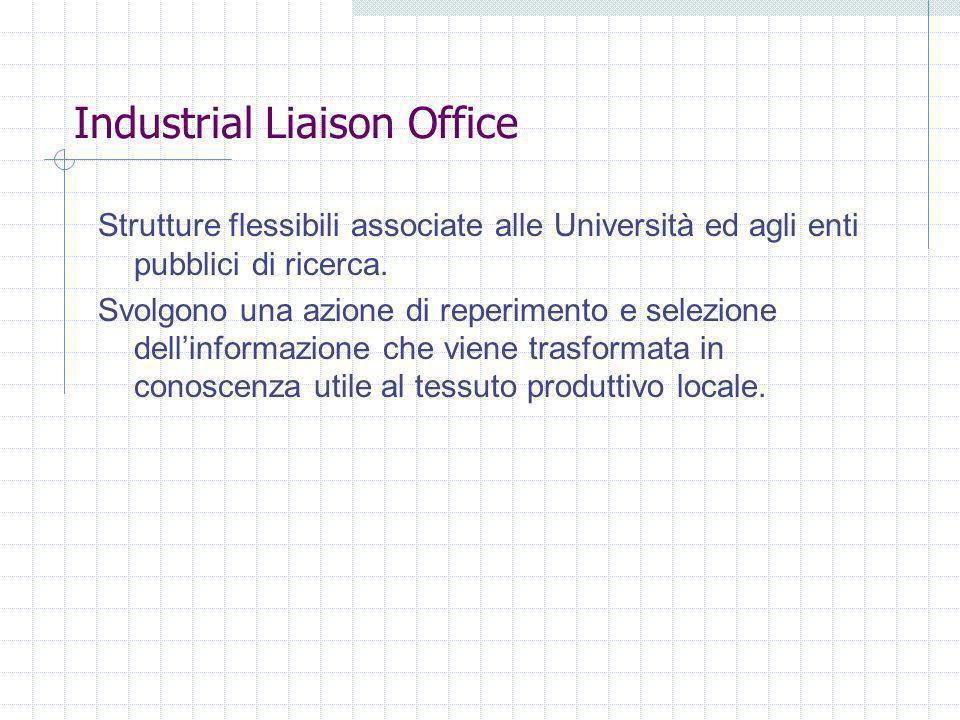 Industrial Liaison Office Strutture flessibili associate alle Università ed agli enti pubblici di ricerca. Svolgono una azione di reperimento e selezi