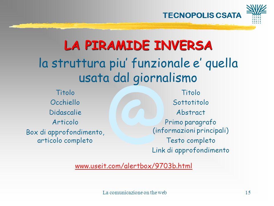@ TECNOPOLIS CSATA La comunicazione on the web15 LA PIRAMIDE INVERSA la struttura piu funzionale e quella usata dal giornalismo Titolo Occhiello Didas