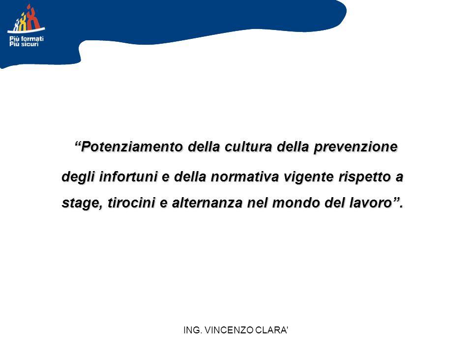 ING. VINCENZO CLARA' Potenziamento della cultura della prevenzione degli infortuni e della normativa vigente rispetto a stage, tirocini e alternanza n