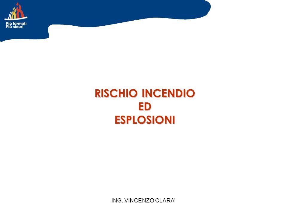 ING. VINCENZO CLARA' RISCHIO INCENDIO EDESPLOSIONI