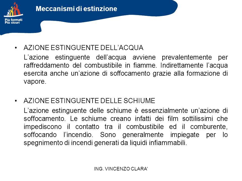 ING. VINCENZO CLARA' Meccanismi di estinzione AZIONE ESTINGUENTE DELLACQUA Lazione estinguente dellacqua avviene prevalentemente per raffreddamento de